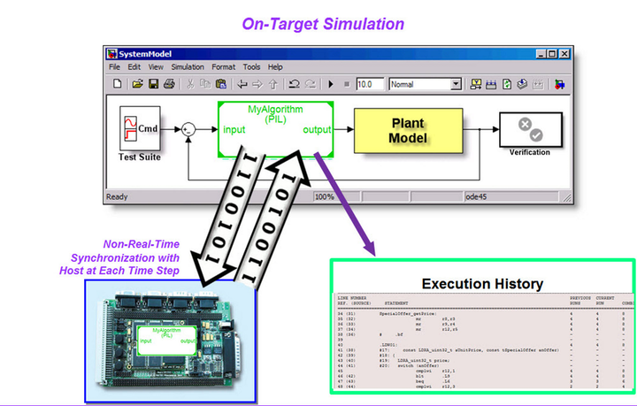 LDRA integrates tool suite with MATLAB and Simulink