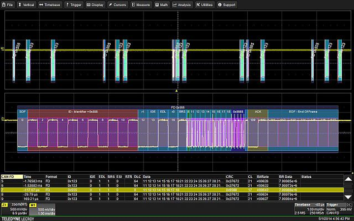 Teledyne LeCroy tool designed to simplify design, debug using CAN Flexible Data Rate standard