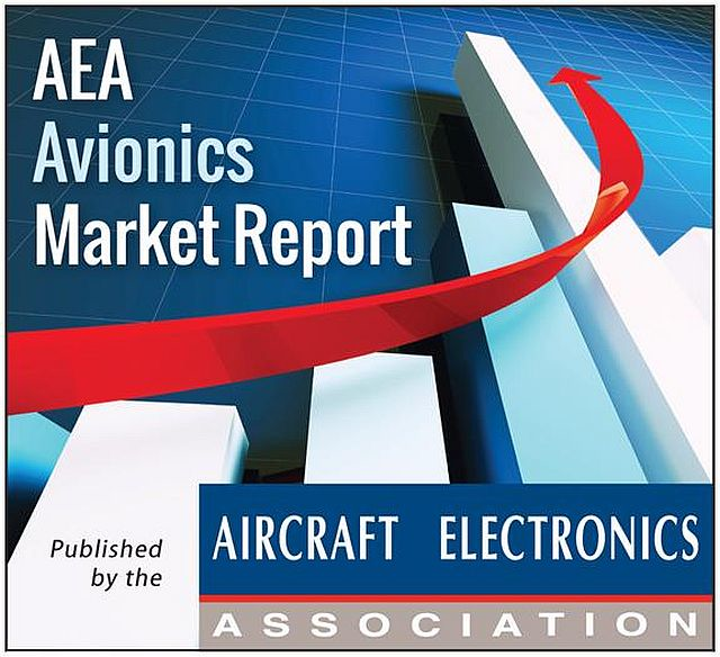 Avionics sales for general aviation aircraft, including bizjets, exceed $614 million in Q3 2014, says AEA