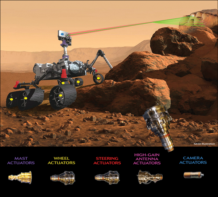 NASA JPL selects Cobham actuator technology for Mars 2020 mission