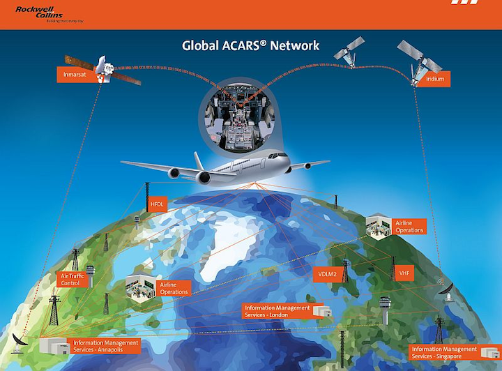Rockwell Collins to provide oceanic data link services to FAA for increased safety, fuel savings