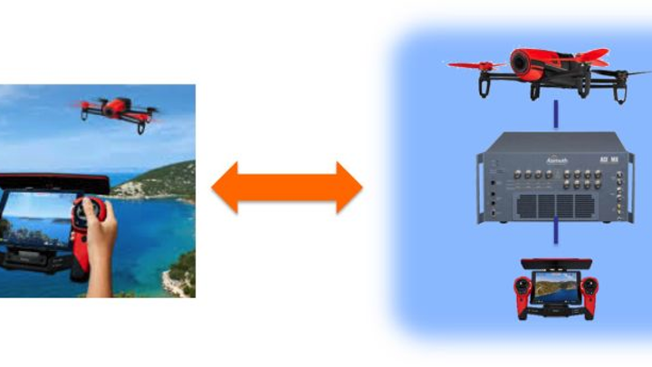 Parrot taps Azimuth channel emulator for drone testing in real-world conditions