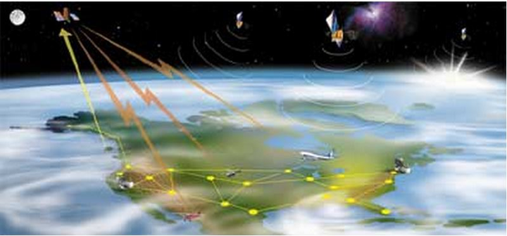 SES builds ground uplink stations supporting FAA WAAS for Raytheon