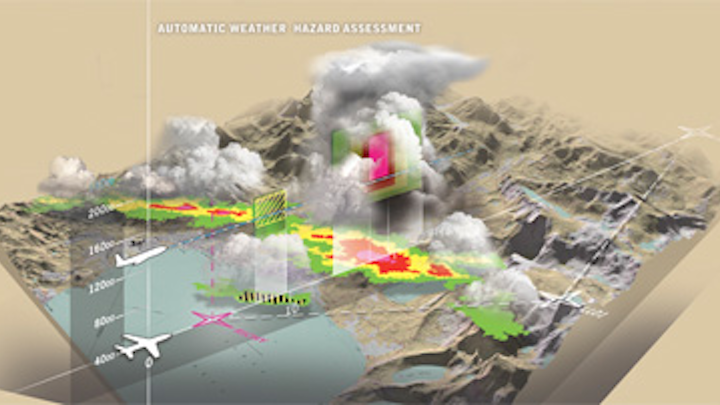 CERTON provides DO-254 validation and verification engineering services to Rockwell Collins for TSO approval on DAL C FPGA hardware for RTA-4218 weather radar