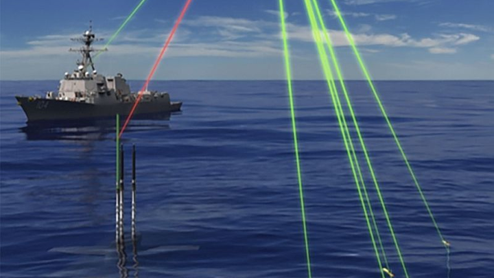 United States Navy uses AeroVironment Blackwing UAS for cross-domain communications, command and control