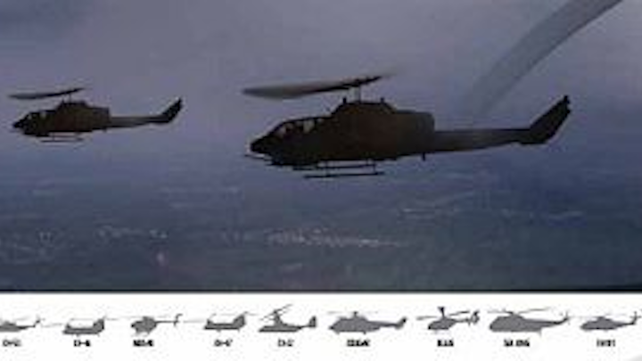 Elbit to deliver up to 126 Helmet Display Tracker Systems for U.S. Navy helicopters