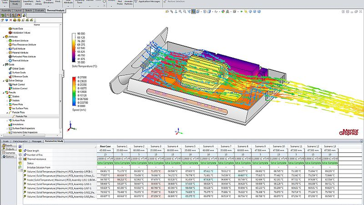 Mentor expands thermal management, simulation capabilities of FloTHERM XT software