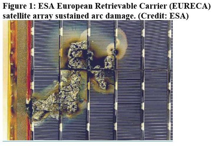 Dissipative ETFE dielectric polymer helps control electrostatic discharge in wires and cables