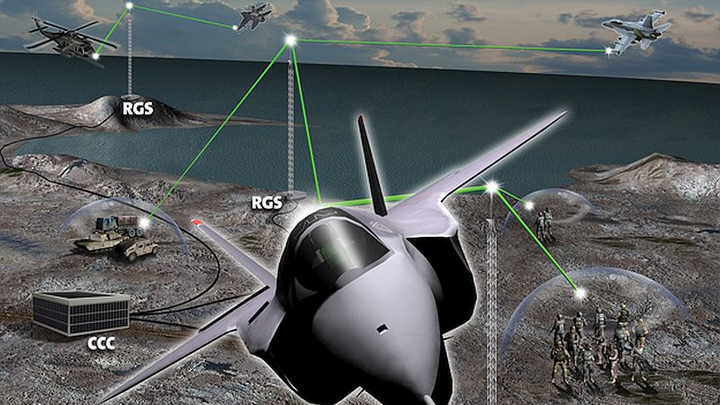 Rockwell Collins modernizes military test and training ranges to support modern fighter aircraft, secure data link capabilities