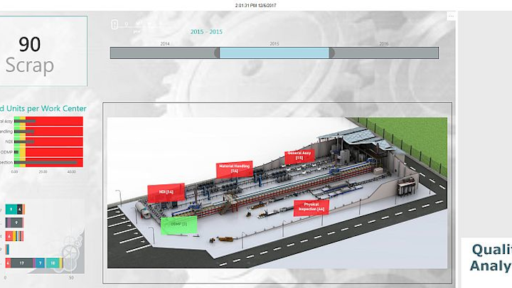 iBASEt Digital Manufacturing Suite paves way for advanced analytics, IIoT, automated inspection, augmented reality