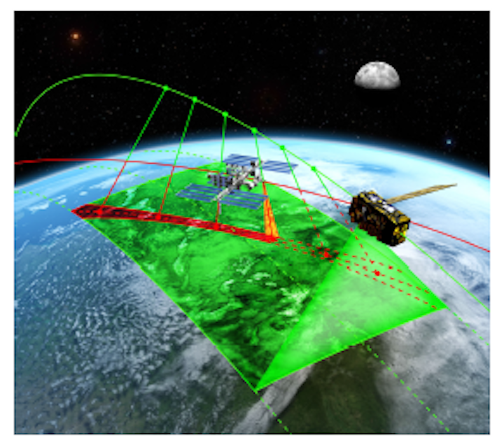 University of Colorado's Laboratory for Atmospheric and Space Physics adopts Ada and AdaCore GNAT Pro to develop, test NASA CLARREO Pathfinder flight software