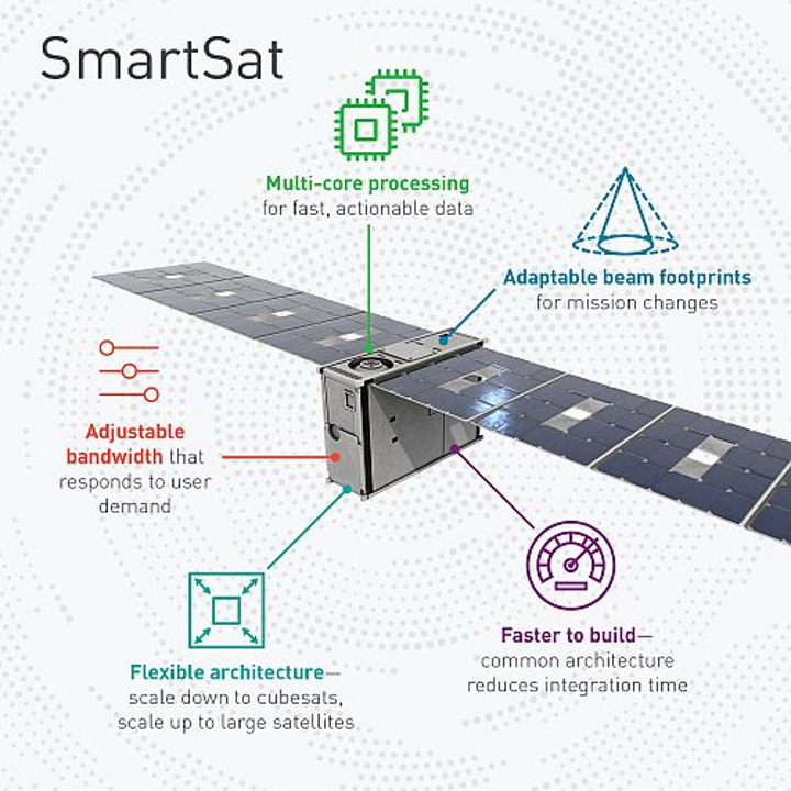 Lockheed Martin announces generation of 'smart' SmallSats that can change their missions in orbit