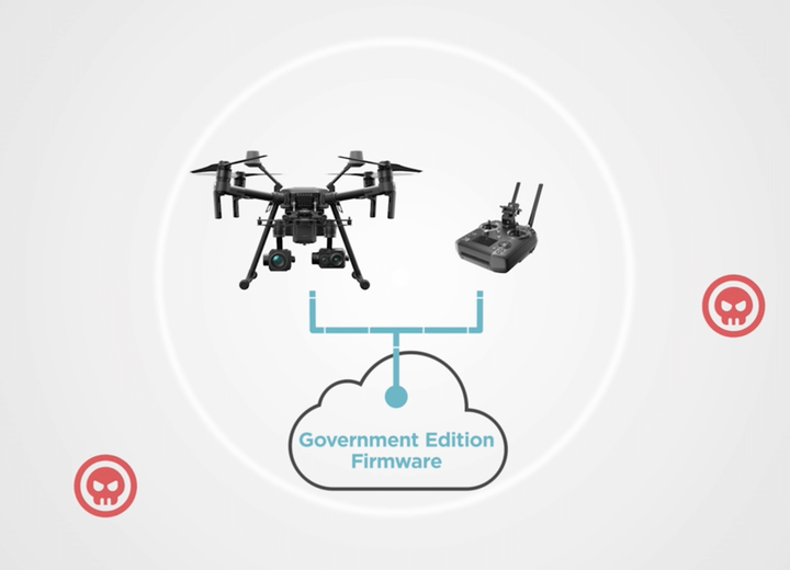 Dji For Government