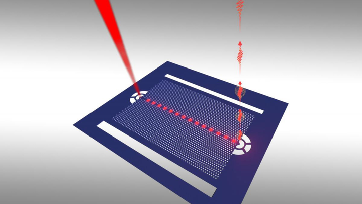 Schematic of a nanoscale structure called a 'photonic crystal waveguide' that contains quantum dots that can interact with one another when they are tuned to the same wavelength.
